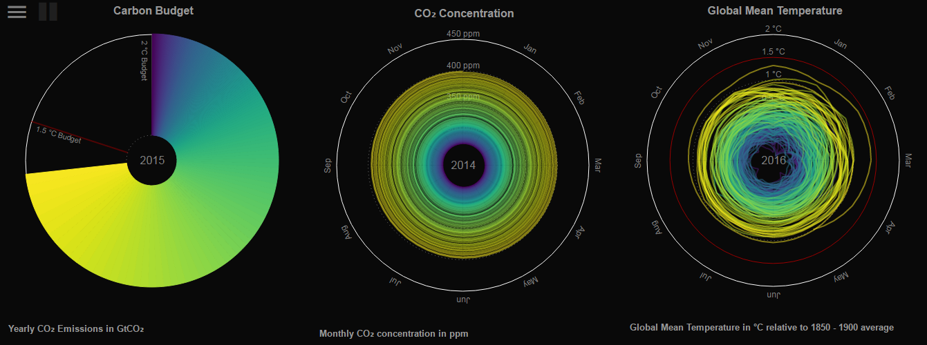 Climate animated visualizations cropped